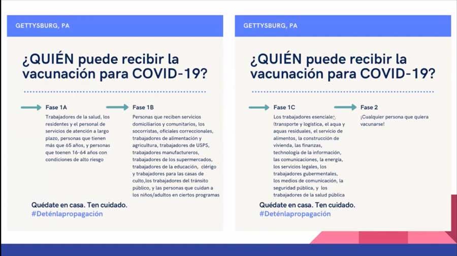 Social Media post about Coronavirus in the spanish language