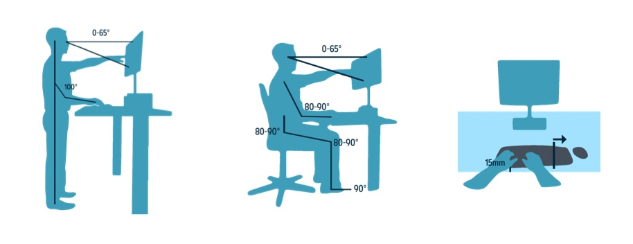 seated and standing ergonimic postures and equipment angles